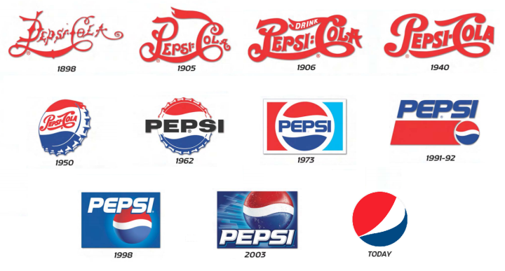 Pepsi-history-logo